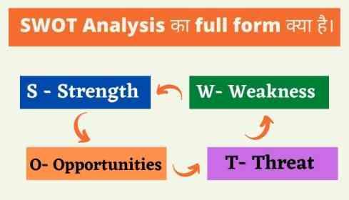 swot analysis full form